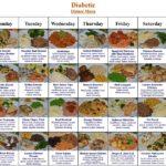 Diabetic diet images