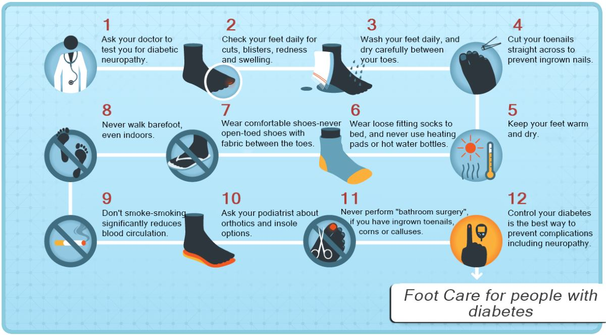 Diabetes foot care pictures